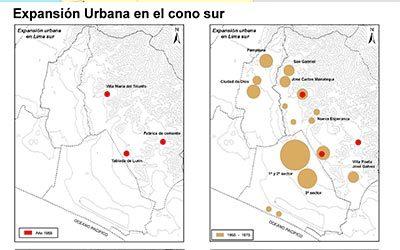 Crecimiento urbano en Lima Sur
