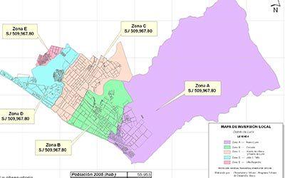 Inversión local por Presupuesto Participativo en Lurin: 2007