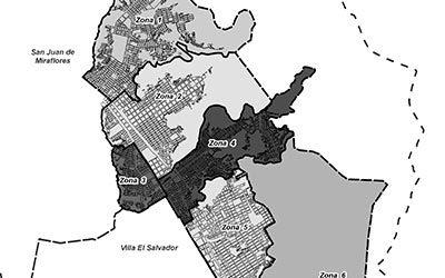 Inversión local por Presupuesto Participativo en VMT: 2008