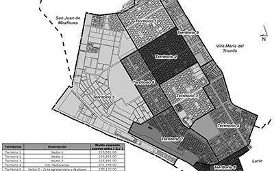 Inversión local por Presupuesto Participativo en VES: 2008