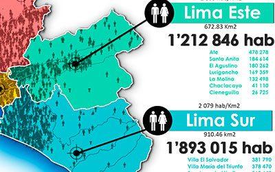 Población en Lima Metropolitana