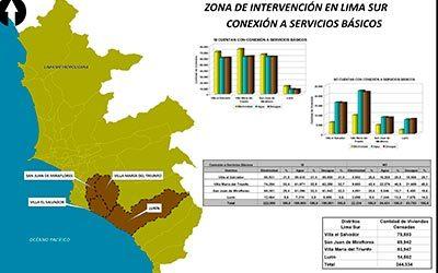 Conexión a servicios básicos en Lima Sur
