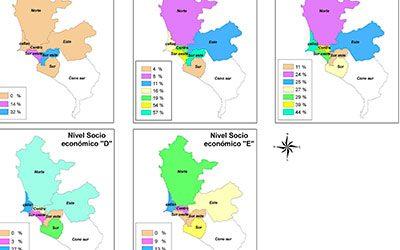 Niveles socioeconómicos en Lima Metropolitana